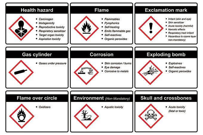 製造業(化学薬品(GHS))のイメージ1